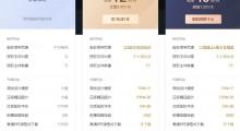 稿定设计:2020新春特惠尊享VIP3折  标准版VIP月付12元