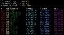 [评测]iON.Krypt:1核2GB内存 洛杉矶CN2 GIA  Debian10+原版BBR 24小时每小时网络测速