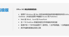 Office365 世纪互联版 哪个支持onedrive api上传?