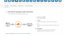 后端启用SSL 使用CF CDN无法访问