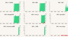 linux有没有什么工具可以监控网络ping值?