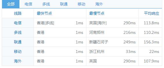 hk_leaseweb