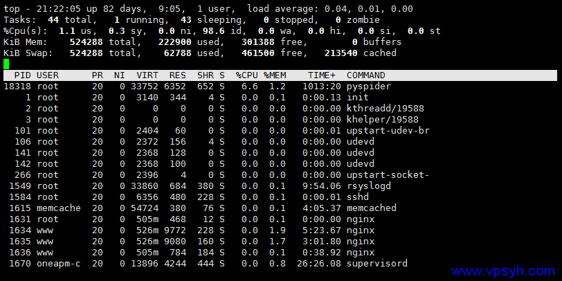 linux-top