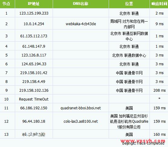 providerservice-mtr-go-beijing-liantong