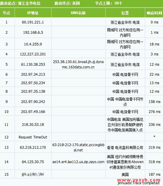 providerservice-mtr-go-zhejiang-dianxin