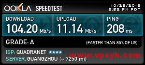 providerservice-speedtest-dianxin-guangzhou
