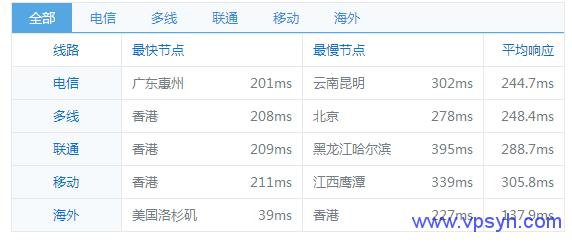 wholesaleinternet-ping
