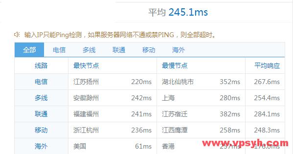 nodeblade-ping1