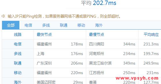 simplenode-ping