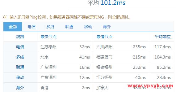 cloudflexy_hk_leaseweb