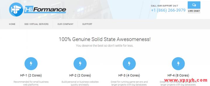 hiformance_com